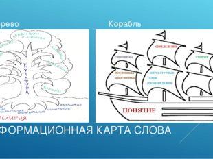 ИНФОРМАЦИОННАЯ КАРТА СЛОВА Дерево Корабль