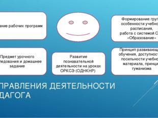 НАПРАВЛЕНИЯ ДЕЯТЕЛЬНОСТИ ПЕДАГОГА Создание рабочих программ Формирование груп