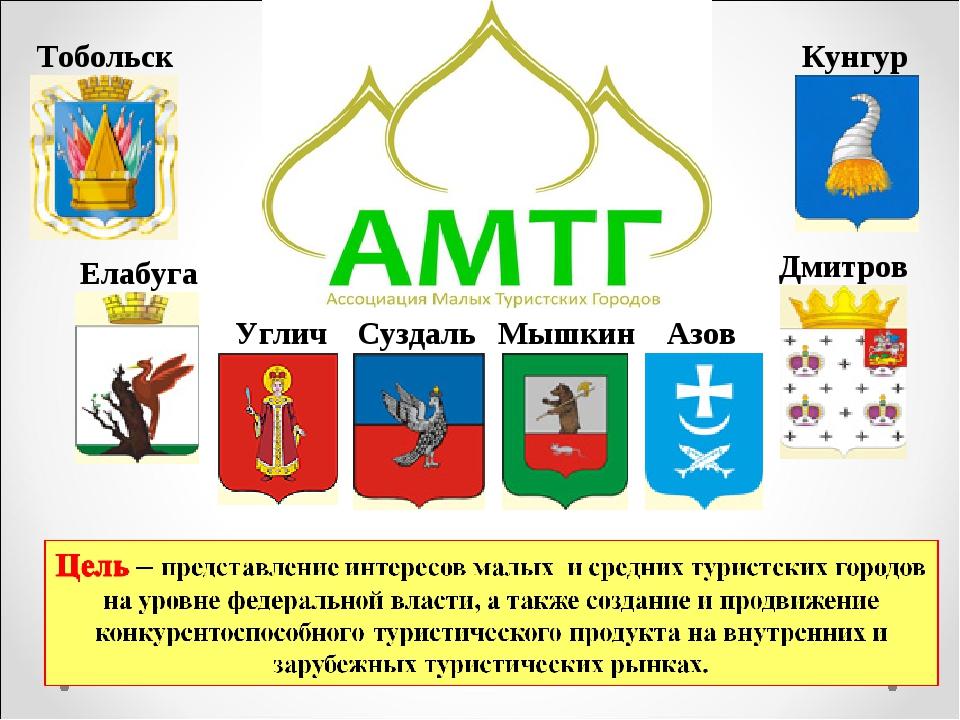 Тобольск Елабуга Суздаль Углич Мышкин Азов Кунгур Дмитров