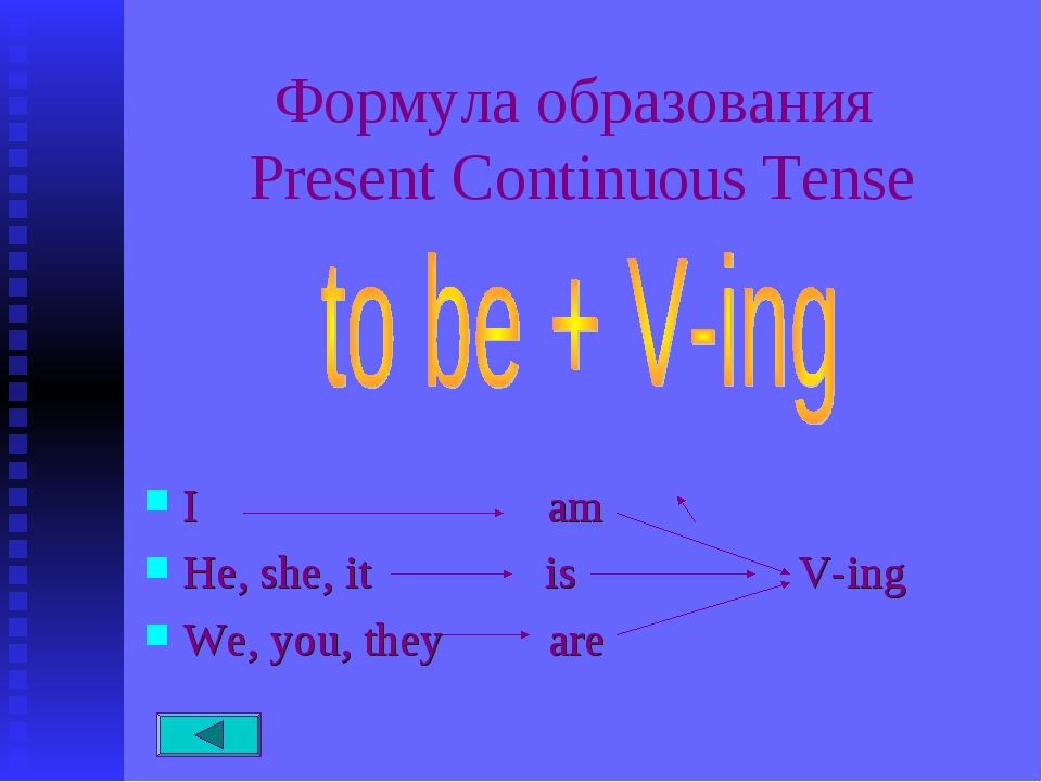 Формула образования Present Continuous Tense I am He, she, it is V-ing We, yo...