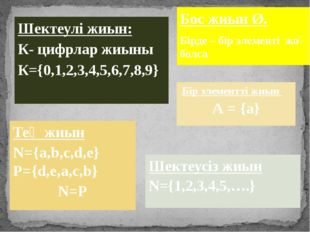 Бос жиын Ø. Бірде – бір элементі жоқ болса Шектеулі жиын: К- цифрлар жиыны К=