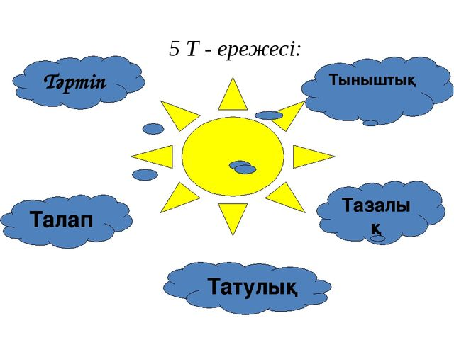 Тазалық Татулық Тыныштық Талап 5 Т - ережесі: Тәртіп
