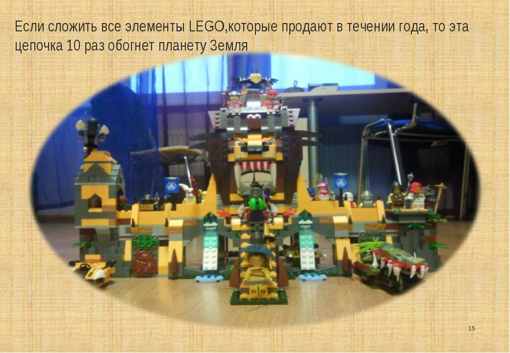 * Если сложить все элементы LEGO,которые продают в течении года, то эта цепоч...