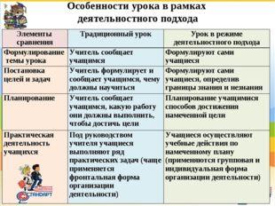 Особенности урока в рамках деятельностного подхода Элементы сравнения Традици