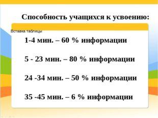 1-4 мин. – 60 % информации 5 - 23 мин. – 80 % информации 24 -34 мин. – 50 %