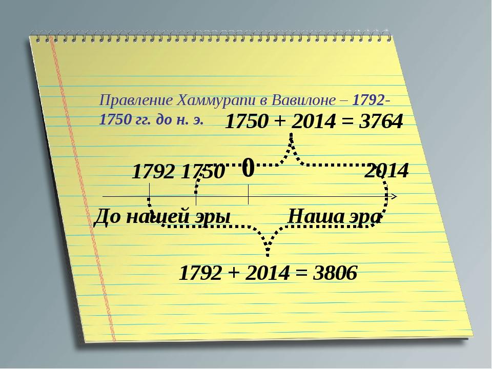 Правление Хаммурапи в Вавилоне – 1792-1750 гг. до н. э. 0 Наша эра До нашей...