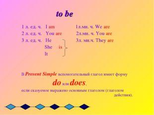 to be 1 л. ед. ч. I am 1л.мн. ч. We are 2 л. ед. ч. You are 2л.мн. ч. You ar