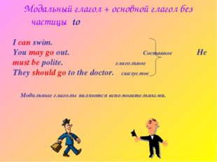I can swim. You may go out.Составное  He must be polite. глагольное Th
