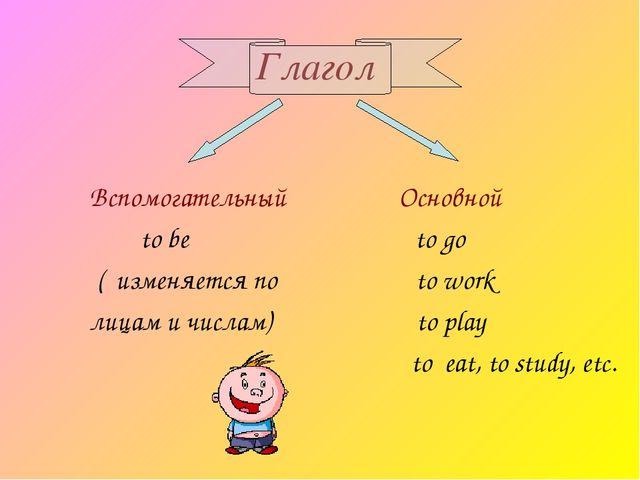 Глагол Вспомогательный Основной to be to go ( изменяется по to work лицам и ч...