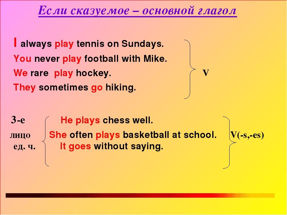 Если сказуемое – основной глагол I always play tennis on Sundays.  You neve...