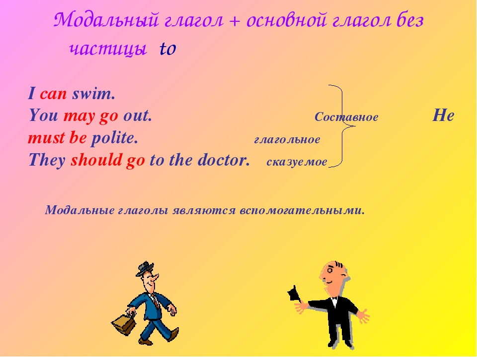 I can swim. You may go out.Составное  He must be polite. глагольное Th...