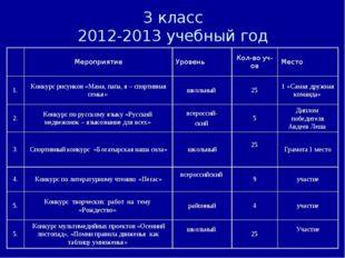 3 класс 2012-2013 учебный год МероприятиеУровеньКол-во уч-овМесто 1.Конк