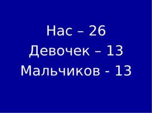 Нас – 26 Девочек – 13 Мальчиков - 13