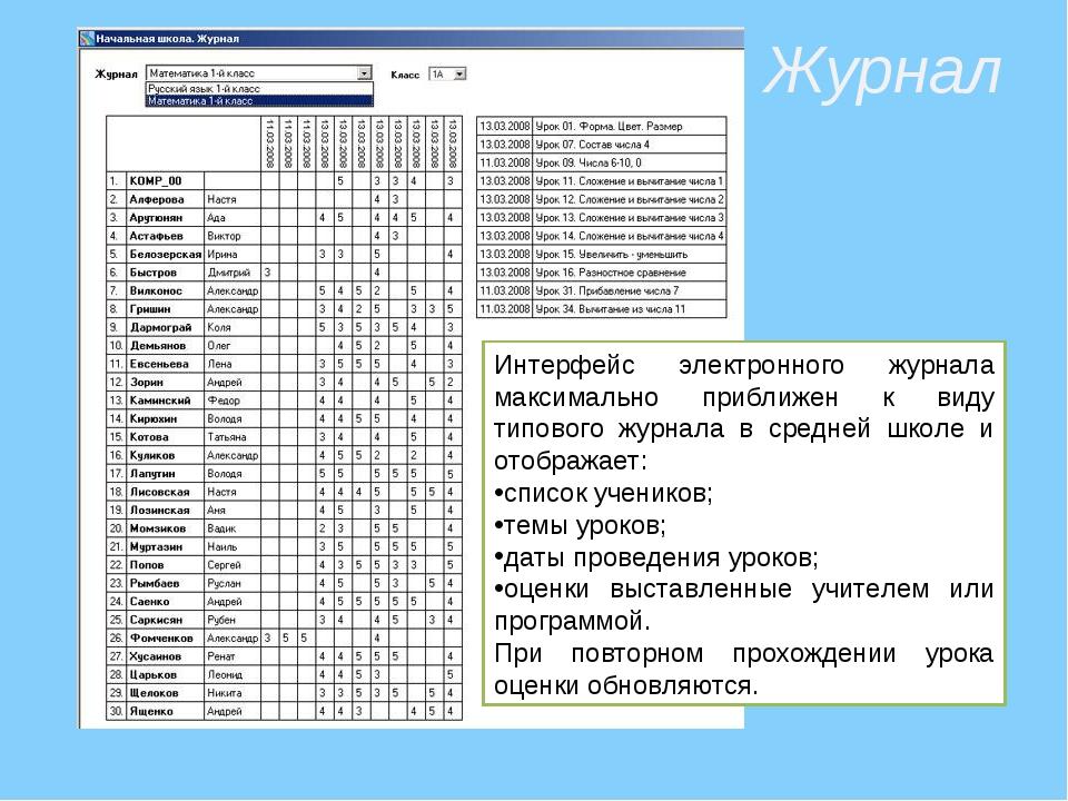 Журнал Интерфейс электронного журнала максимально приближен к виду типового ж...