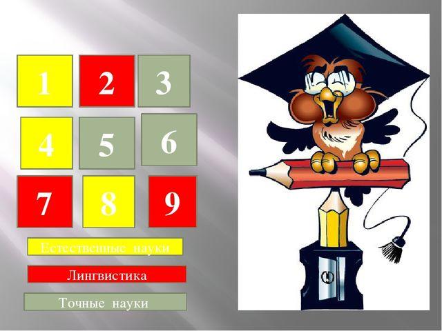 1 2 4 3 9 6 7 8 5 Естественные науки Лингвистика Точные науки