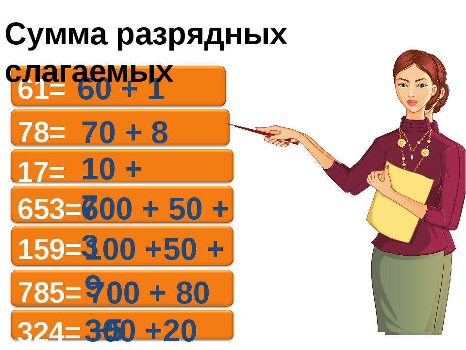 60 + 1 70 + 8 10 + 7 600 + 50 + 3 100 +50 + 9 700 + 80 +5 300 +20 +4 Сумма ра...