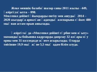 Жеке меншік балабақшалар саны 2011 жылы - 449, қазіргі уақытта – 898. Мектеп