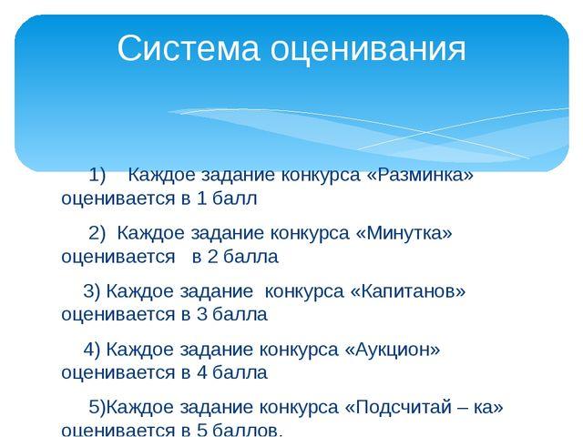 1) Каждое задание конкурса «Разминка» оценивается в 1 балл 2) Каждое задание...