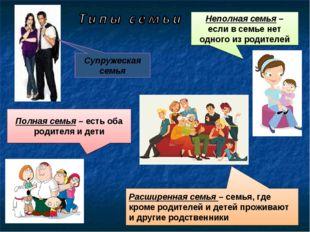 Полная семья – есть оба родителя и дети Неполная семья – если в семье нет одн