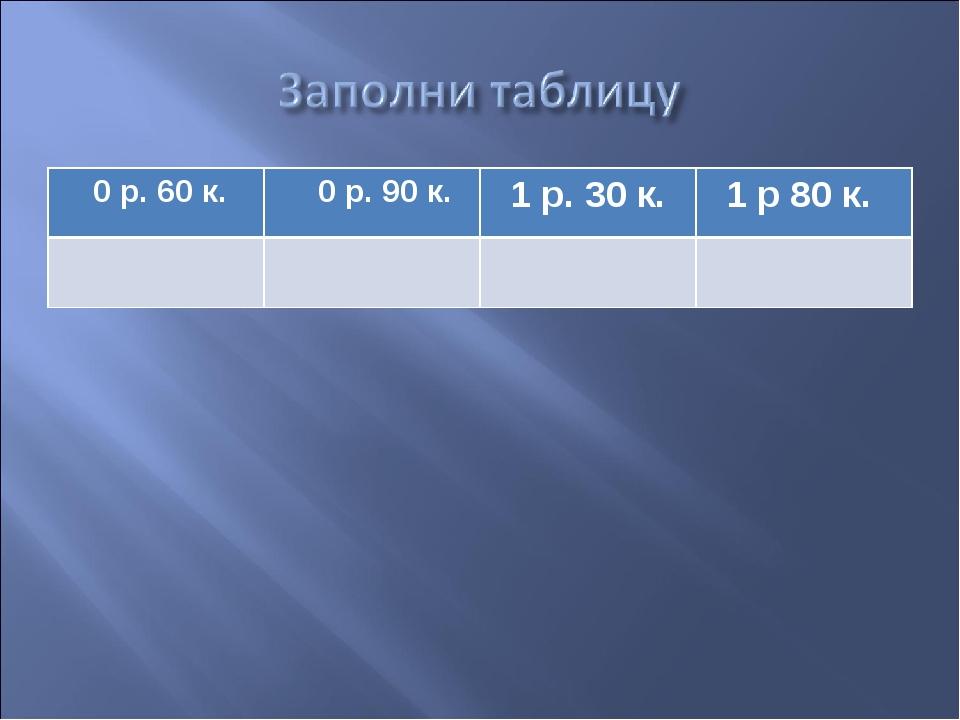 0 р. 60 к. 0 р. 90 к. 1 р. 30 к. 1 р 80 к.