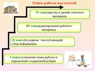 IV этап:верстка и дизайн газетного материала. II этап:обсуждение тем публикац