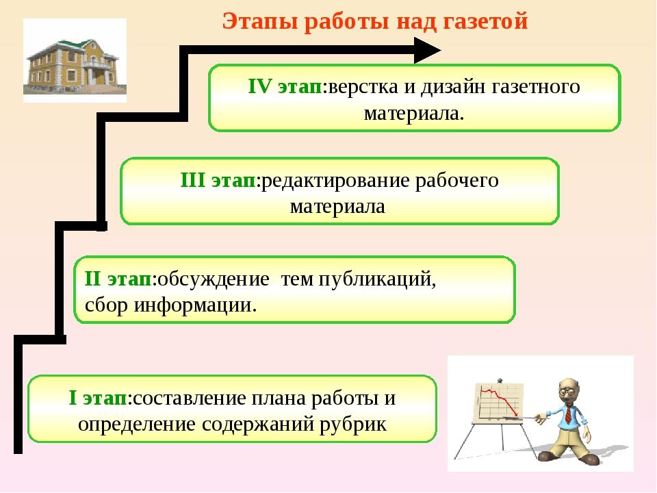 IV этап:верстка и дизайн газетного материала. II этап:обсуждение тем публикац...