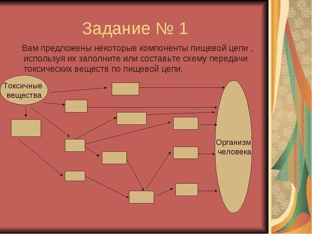 Задание № 1 Вам предложены некоторые компоненты пищевой цепи , используя их з...