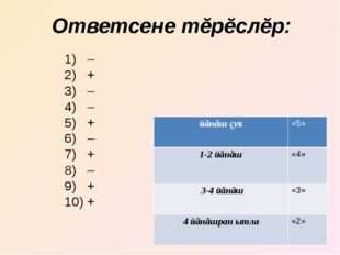 Ответсене тĕрĕслĕр: 1) – 2) + 3) – 4) – 5) + 6) – 7) + 8) – 9) + 10) + йăнăшç