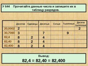 У 644 Прочитайте данные числа и запишите их в таблицу разрядов. Вывод: 2 2 3