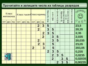 Прочитайте и запишите числа из таблицы разрядов миллионные Класс миллионов Кл