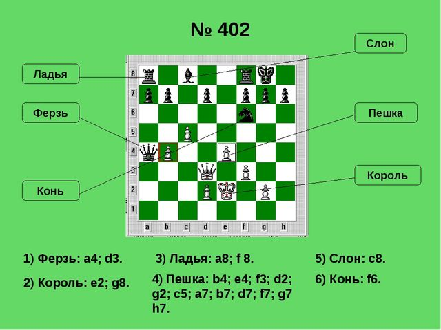 1) Ферзь: a4; d3. 2) Король: e2; g8. 3) Ладья: a8; f 8. № 402 5) Слон: с8. 6)...