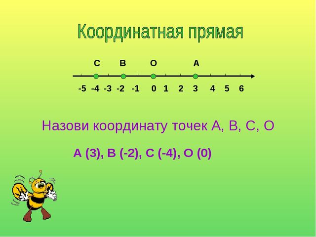 -5 -4 -3 -2 -1 0 1 2 3 4 5 6 С В О А Назови координату точек А, В, С, О А (3...