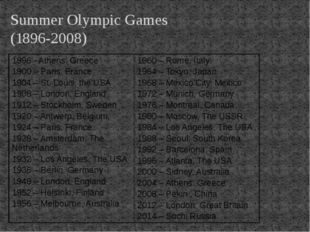 Summer Olympic Games (1896-2008) 1896 - Athens, Greece 1900 – Paris, France 1