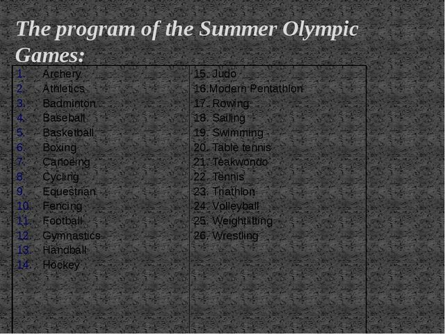The program of the Summer Olympic Games: Archery Athletics Badminton Baseball...