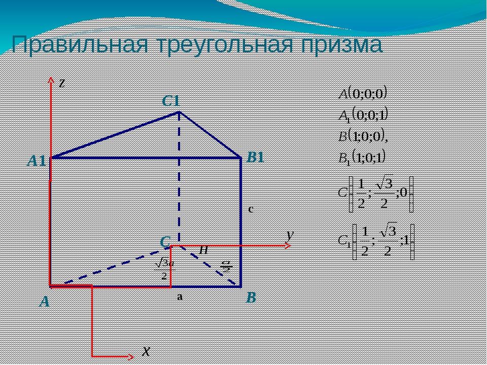 Правильная треугольная призма х у z H a с С1 А В С А1 В1 z