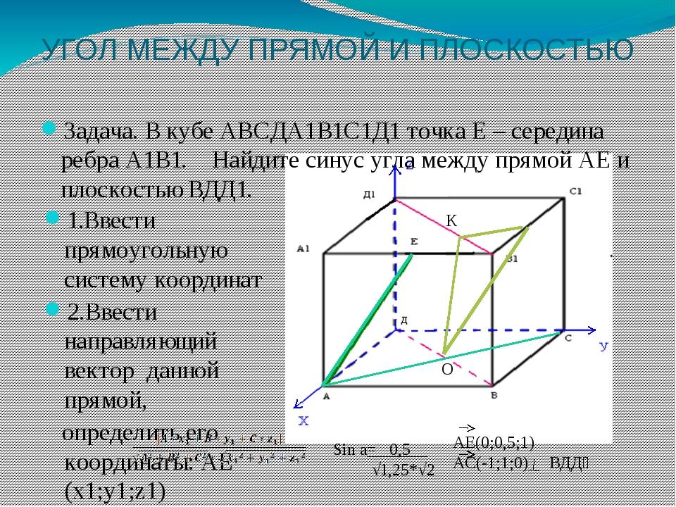 УГОЛ МЕЖДУ ПРЯМОЙ И ПЛОСКОСТЬЮ Задача. В кубе АBCДА1В1С1Д1 точка Е – середина...