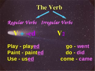 Найдите форму глагола The Verb Regular Verbs Irregular Verbs V + -ed V2 Play