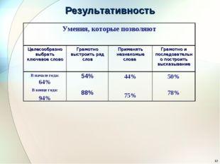 Результативность * Умения, которые позволяют Целесообразно выбрать ключевое