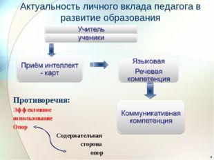 Противоречия: Эффективное использование Опор Содержательная сторона опор Акт
