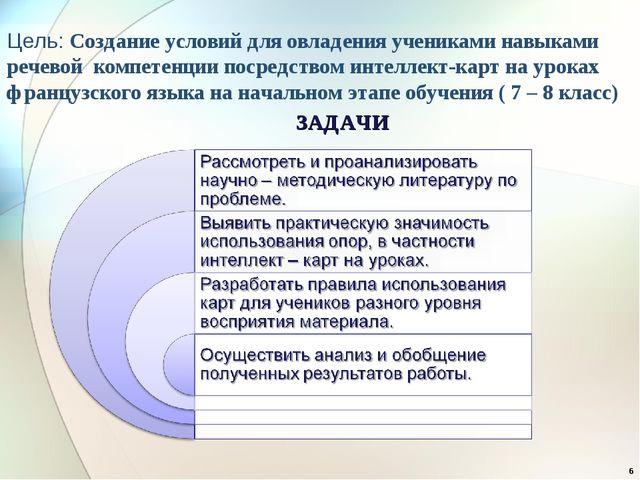 Цель: Создание условий для овладения учениками навыками речевой компетенции п...