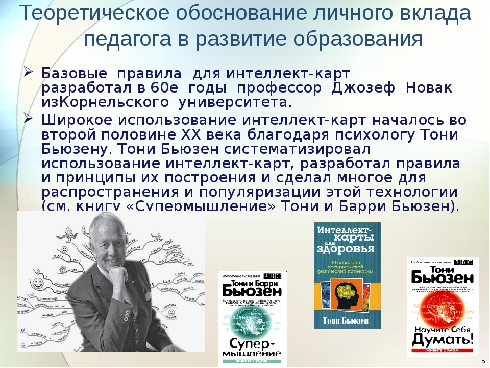 Теоретическое обоснование личного вклада педагога в развитие образования Базо...