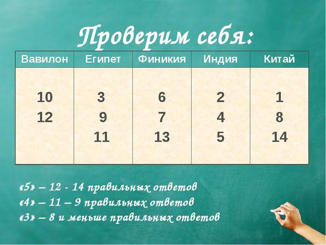Проверим себя: «5» – 12 - 14 правильных ответов «4» – 11 – 9 правильных ответ...