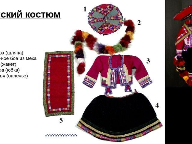 Кеперина (k'eperina) – большое прямоугольное полотнище. Его носят на с...