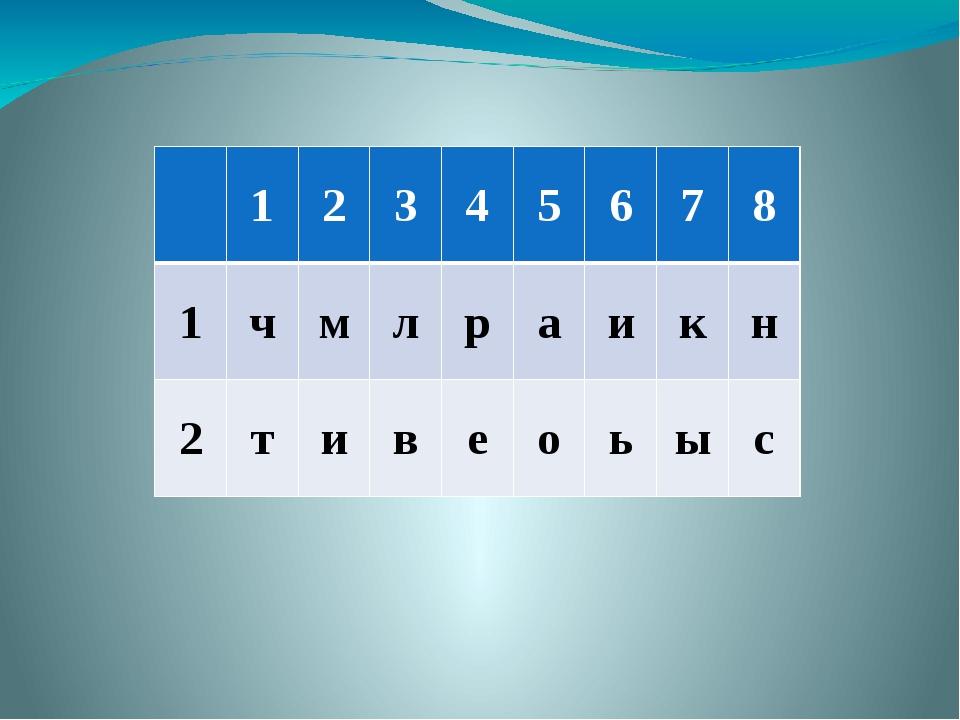 1 2 3 4 5 6 7 8 1 ч м л р а и к н 2 т и в е о ь ы с