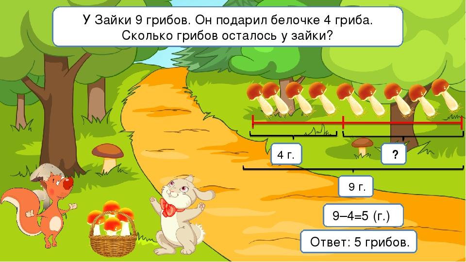 У Зайки 9 грибов. Он подарил белочке 4 гриба. Сколько грибов осталось у зайки...