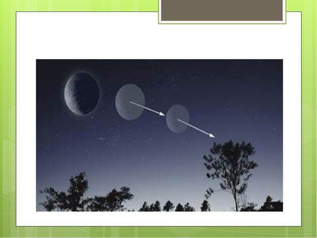 Почему Луна не падает на Землю?
