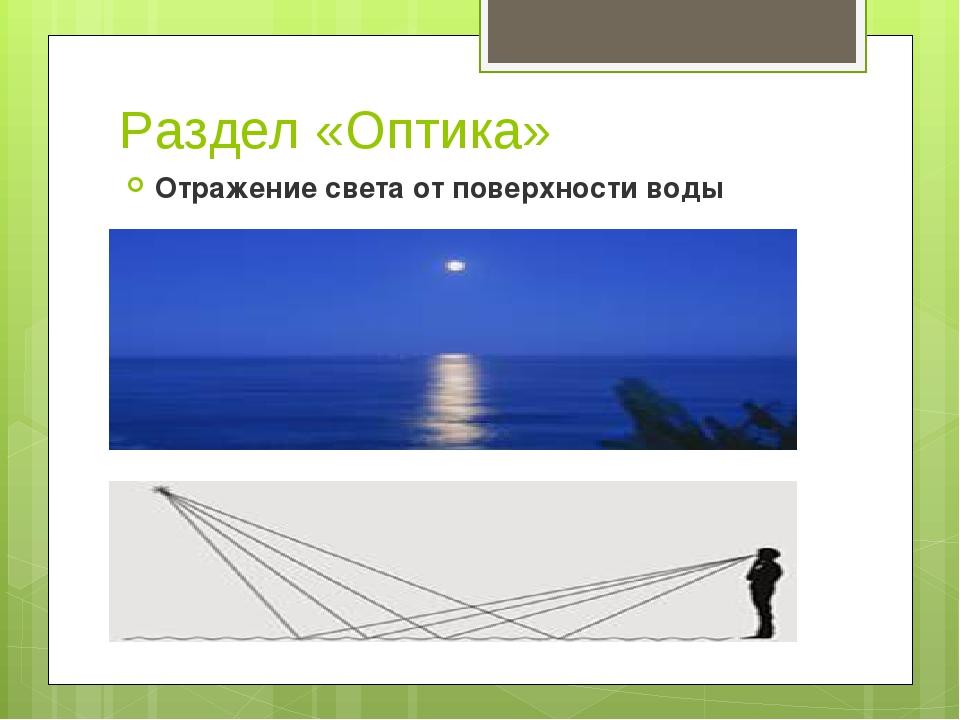 Раздел «Оптика» Отражение света от поверхности воды