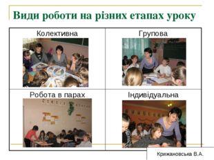 Види роботи на різних етапах уроку Крижановська В.А. Колективна Групова Робо