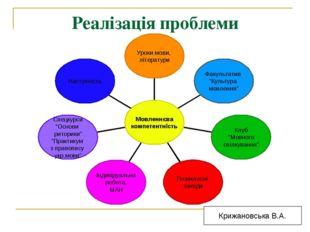 Реалізація проблеми Крижановська В.А.