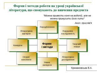Форми і методи роботи на уроці української літератури, що спонукають до вивче